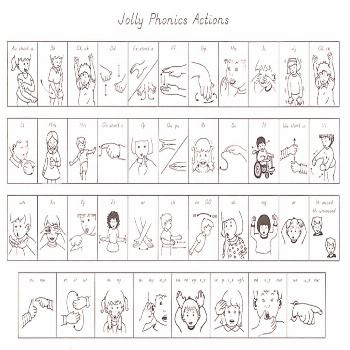 Jolly Phonics is a fun and child centered approach to teaching literacy through synthetic phonics.